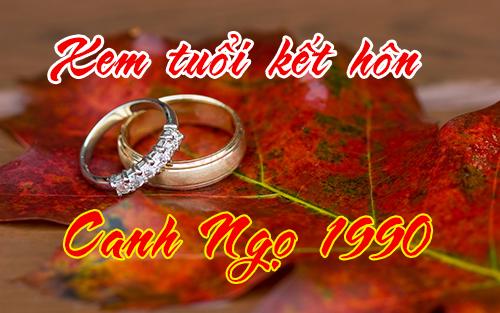 Canh Ngọ 1990 nên kết hôn tuổi nào đẹp nhất?
